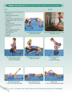 Strong Curves workouts