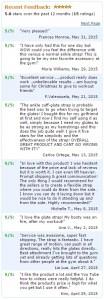 glute strap reviews amazon